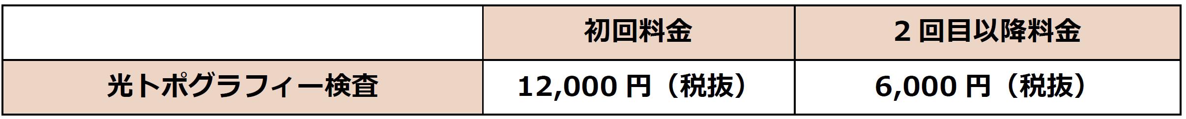 光トポグラフィー検査 料金